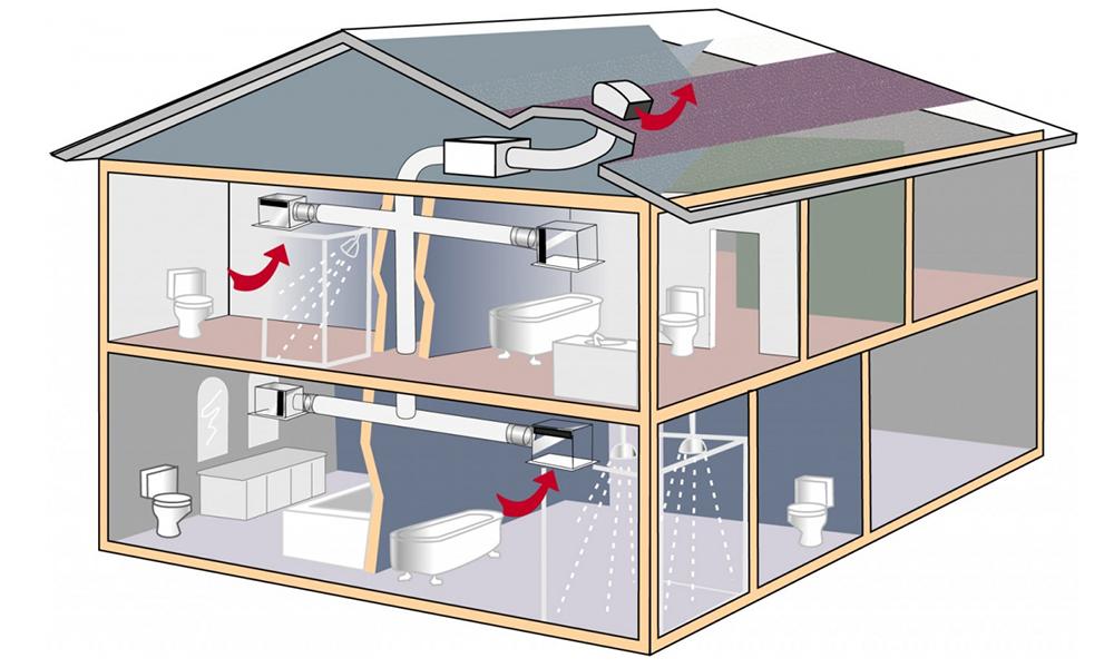 Монтаж вентиляции в частном доме